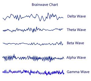 Theta Binaural Beats